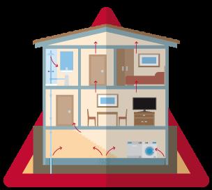El radón en las viviendas